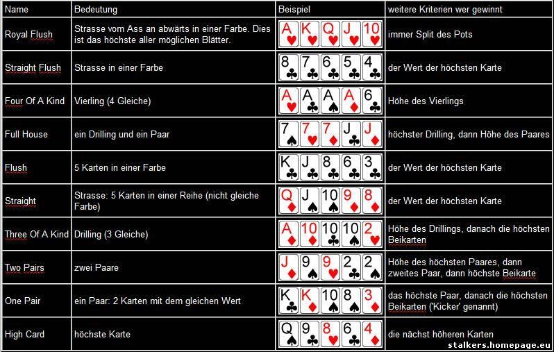 blätter poker